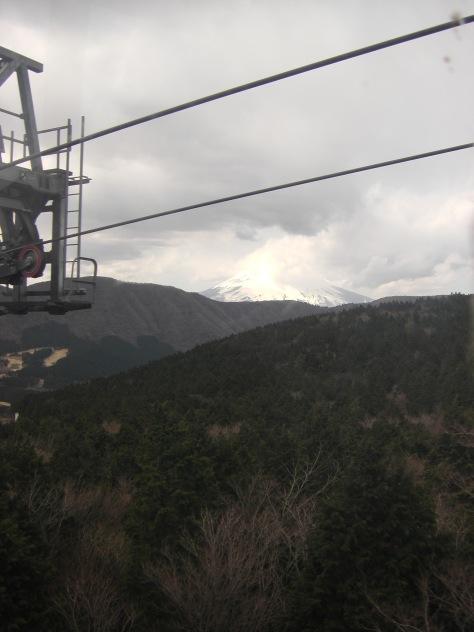 Mit der Seilbahn am Fuji vorbei