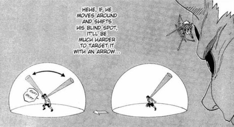 Der blinde Fleck des Byakugan